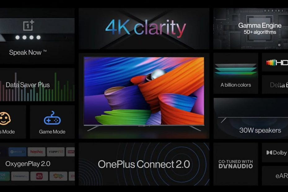 OnePlus TV U1S Series With 4K Resolution, 30W Speakers, Android TV 10 Launched in India